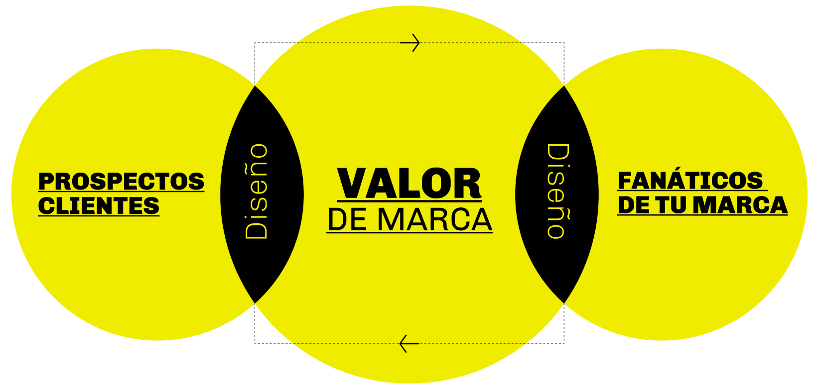 brandvalueES